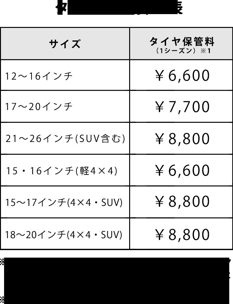 タイヤ保管料金表